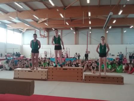 Sport- Gymnastique